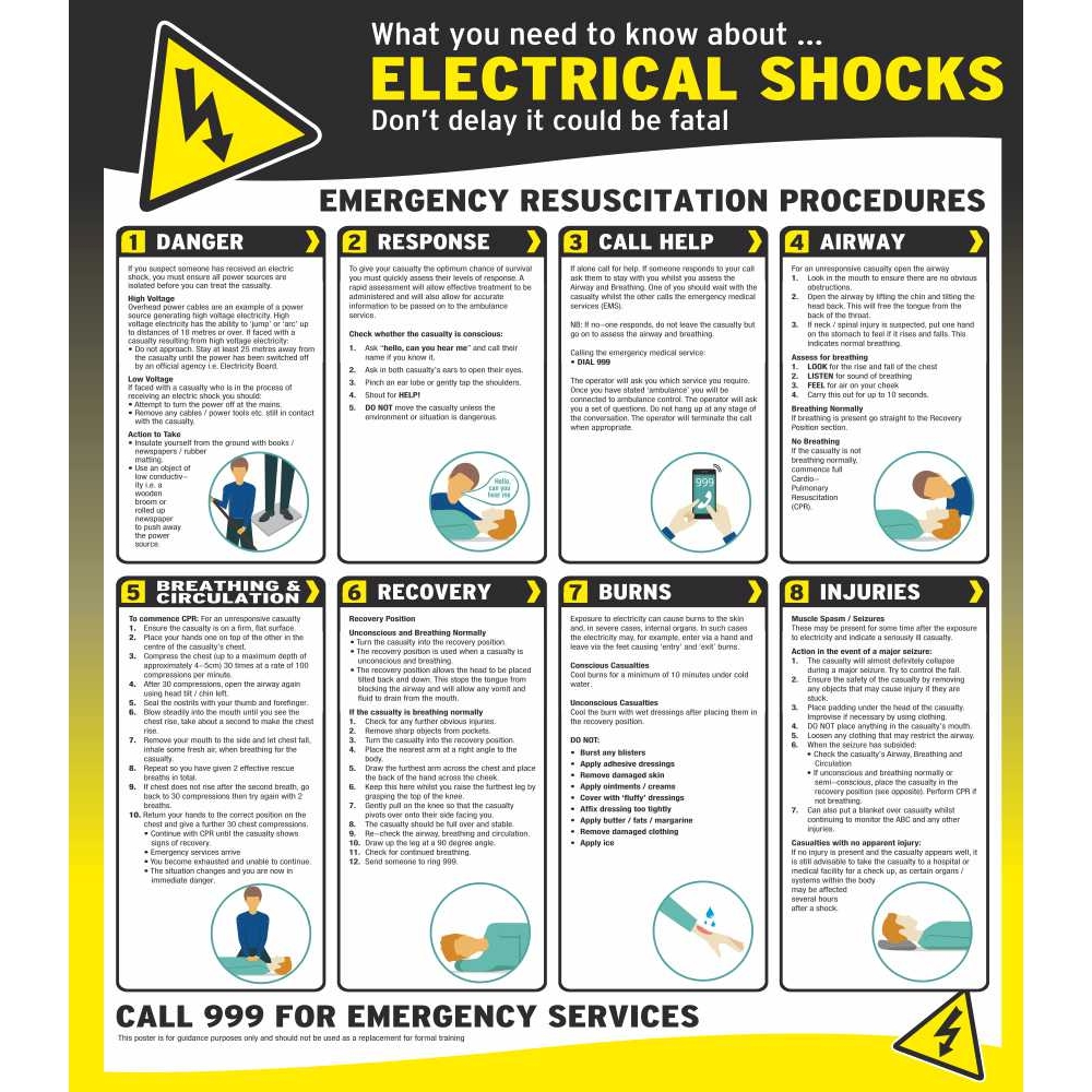 Electric shock and help my wife