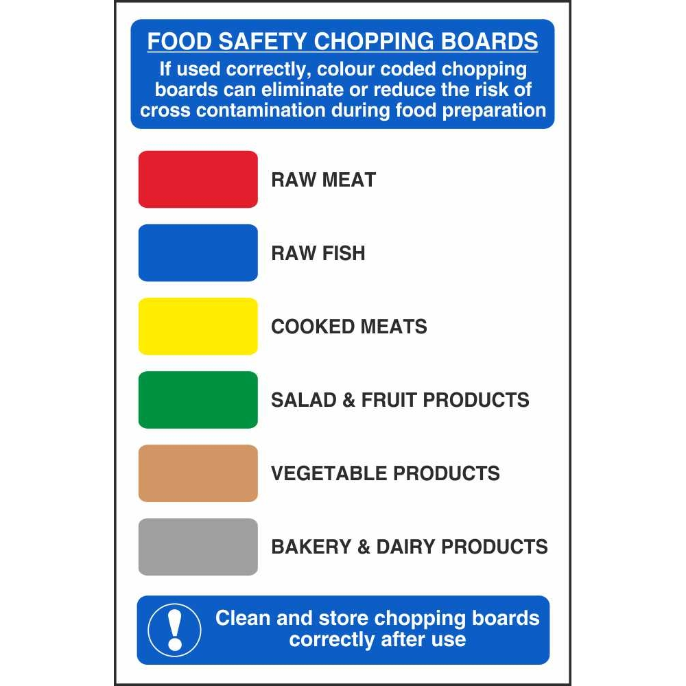 Council Food Safety Name