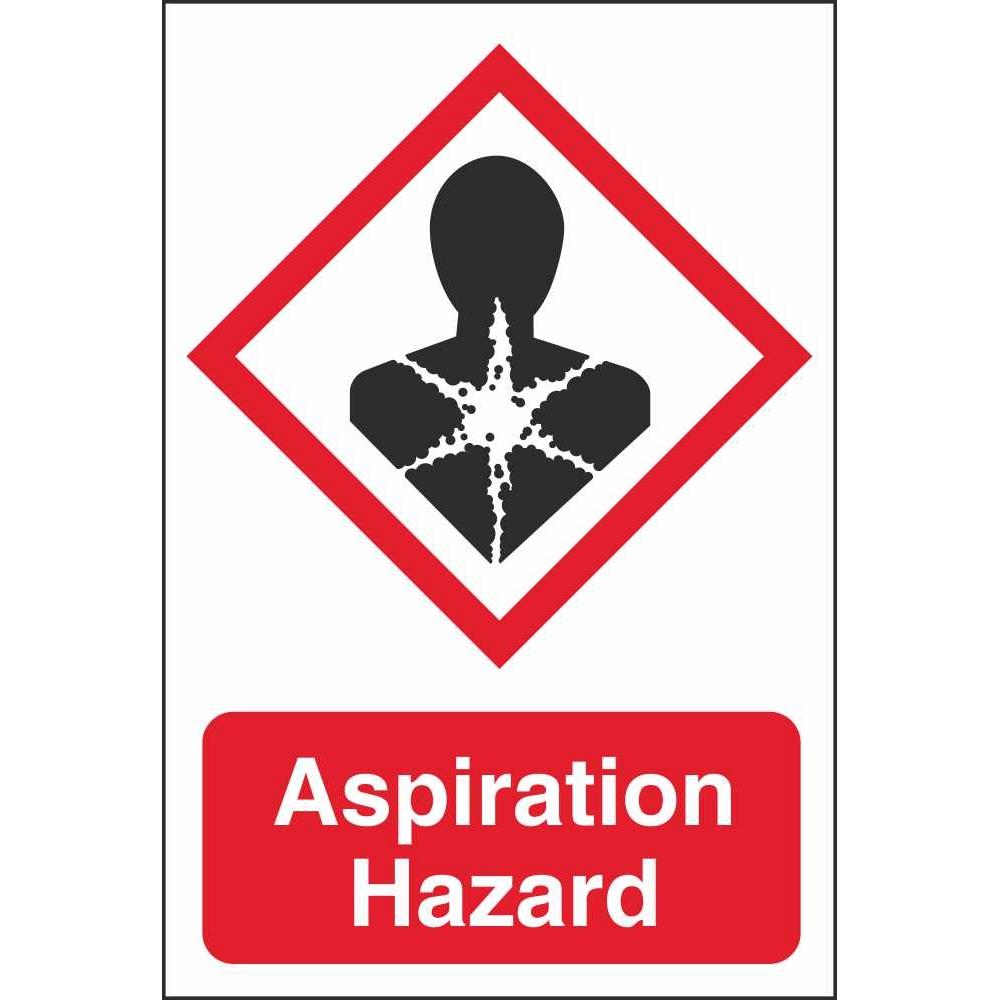 Aspiration Hazard Ghs Signs Ghs Health Hazard Industrial