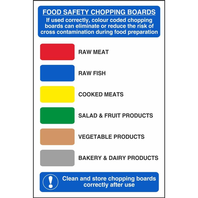 Hygiene And Food Safety Signs